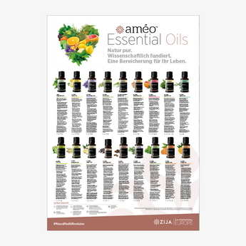 Améo® A1 Individual Oils Poster - DIGITAL DESIGN FILE - GERMANIC REGION