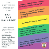 Why you should eat the rainbow