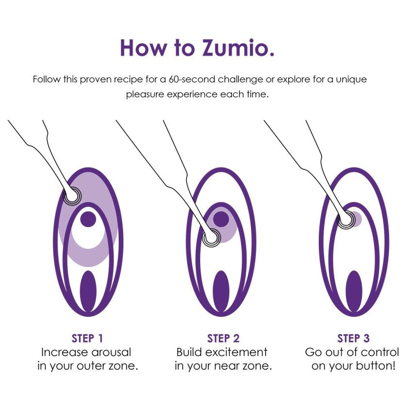 Zumio S Clitoral Stimulator Vibrator Oscillating Tip Deep USB Rechargeable