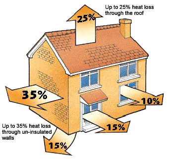 Insulate your home this winter