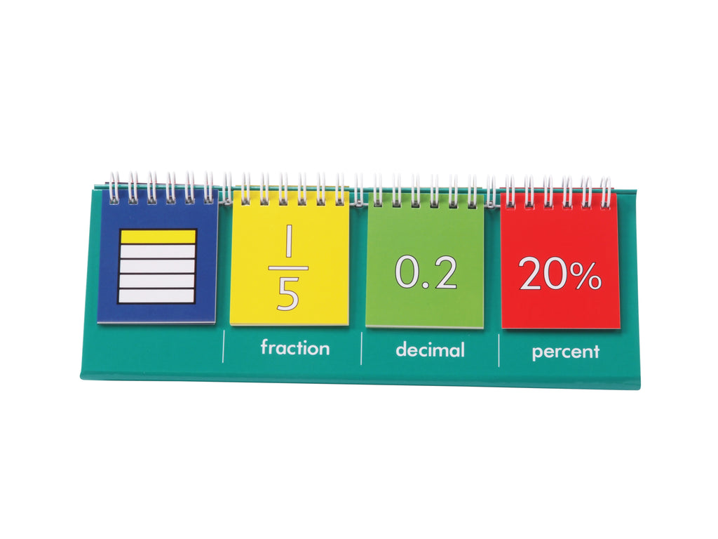 Fraction Decimal Equivalence Flip Chart - McRuffy Press