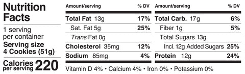 PSC Peanut Butter Cup Nutrition Facts