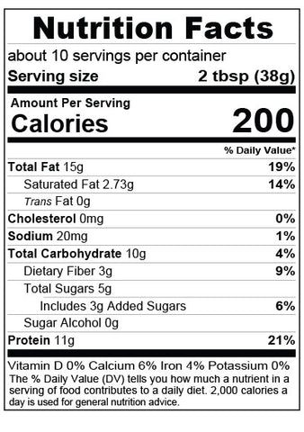 Snickerdoodle Nutrition Facts