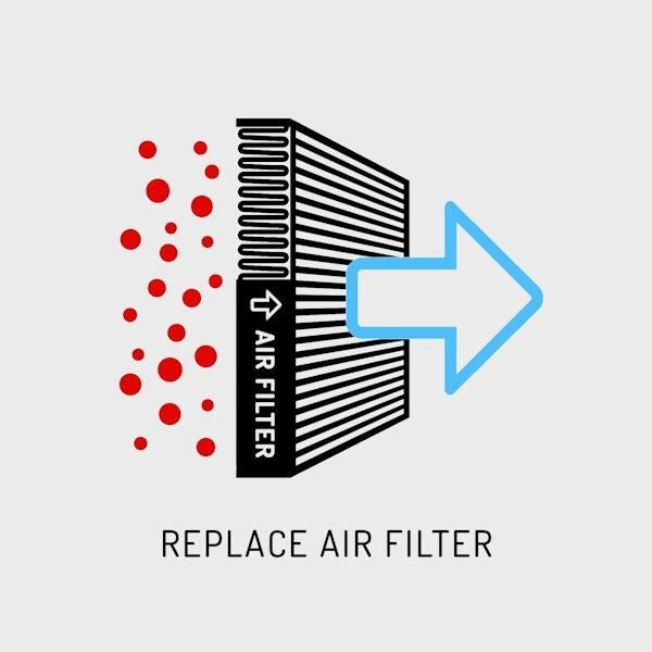 MINI [JAN 2007-PRESENT] - Replace Air Filter