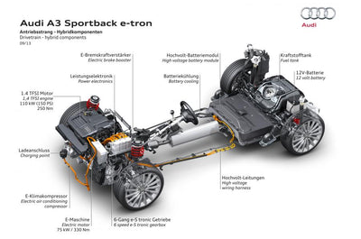 Audi A3 e-tron Hybrid Servicing 1.4 TFSi 2014-onwards - Choose Minor, Medium or Major