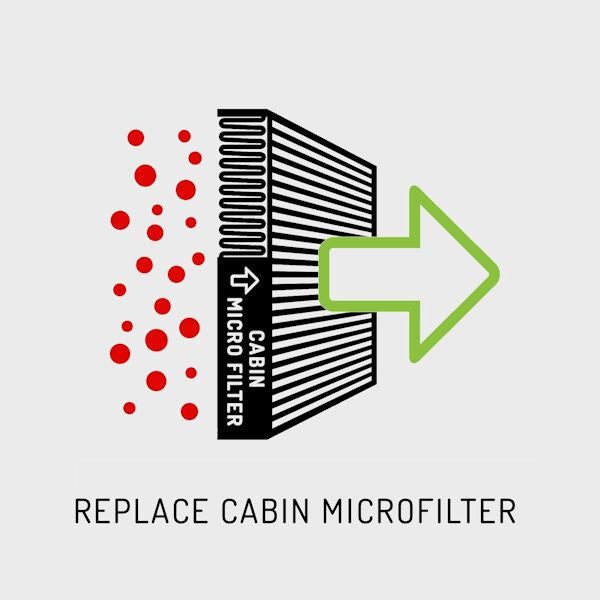 MINI [All Years] - Replace Pollen / Microfilter