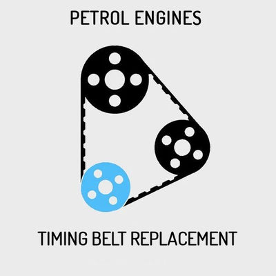 Audi VW SEAT Skoda Timing Belt Replacement - 1.4 TSi HYBRID Petrol Engines from 2015 onwards