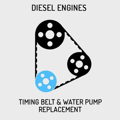 Audi Timing Belt (& optional Water Pump) Replacement - Diesel Engines (Longitudinal)