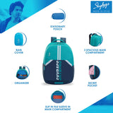 Skybags Astro extra Teal School backpack