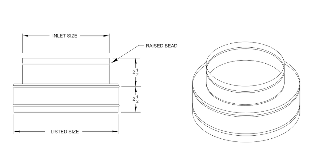 Round-to-Round Reducers (RTR)