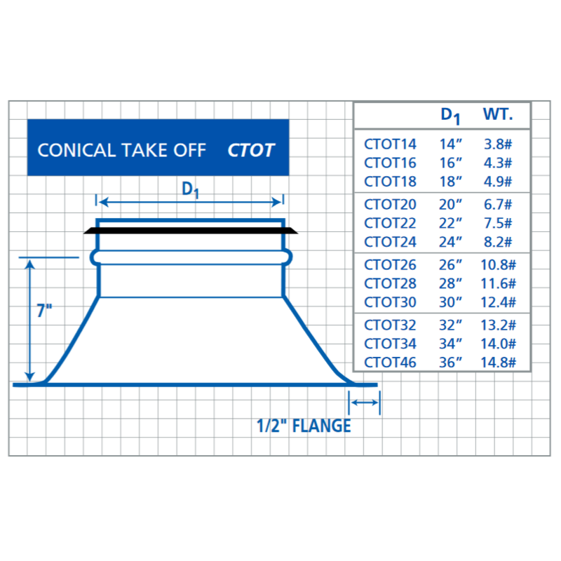 Conical Take-Off (CTOT14, CTOT16)