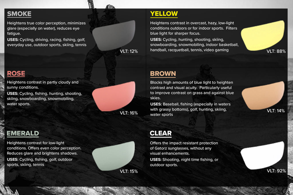 Lens Color Guide