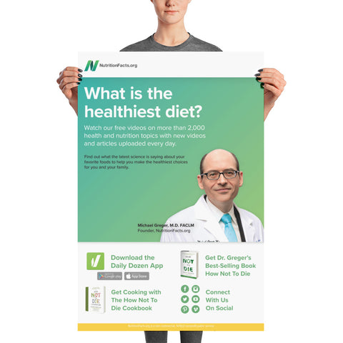 What is the Healthiest Diet? Outreach Poster