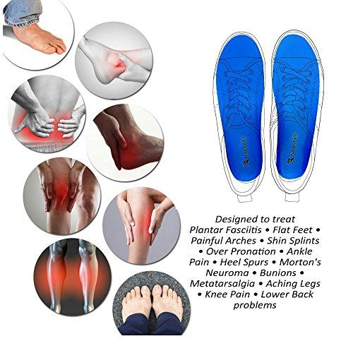 Plantar Fasciitis Insoles, Relief from Heel and Foot Pain and Provide Extreme Comfort