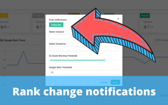 Get notified whenever your pages' ranks change!