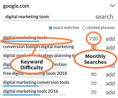 Keyword Helper - Monthly Searches and KDI