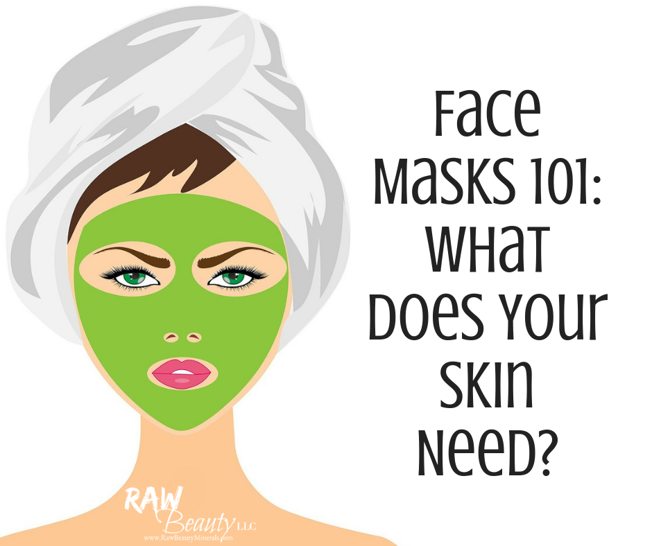 Face Masks 101: What Does Your Skin Need?