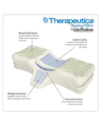 Therapeutica® Orthopedic Sleeping Pillow
