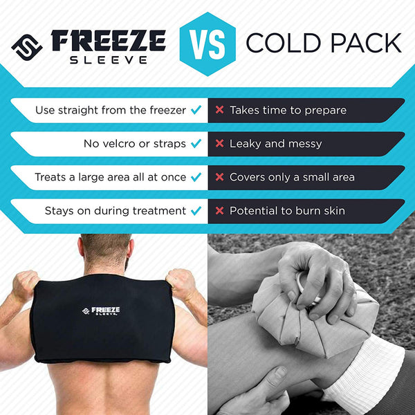 "FreezeSleeve Flat Pak - 12"" x 17"" Cold Therapy Treatment- Black"