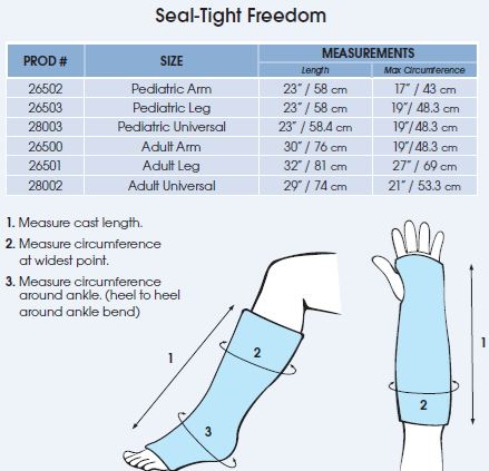 SEAL-TIGHT® Seal Band, Waterproof Covers for PICC or IV Site, Box of 50 for Arm