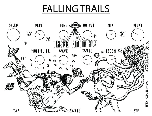 Thsee Anomaly Falling Trails Getting Started Settings