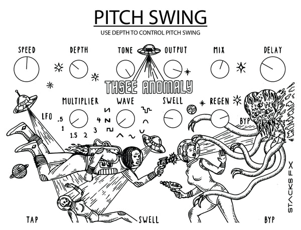 Thsee Anomaly Pitch Swing Getting Started Settings
