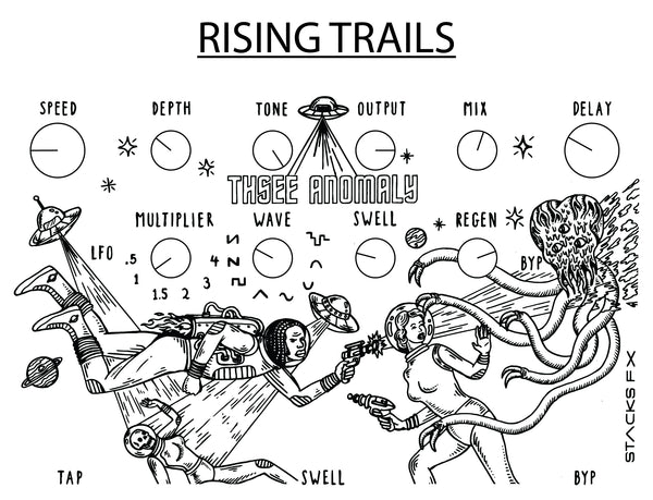 Thsee Anomaly Rising Trails Getting Started Settings