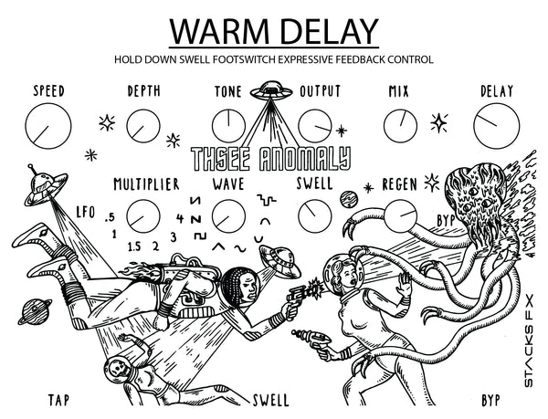 Warm Delay Thsee Anomaly Getting Started Setting