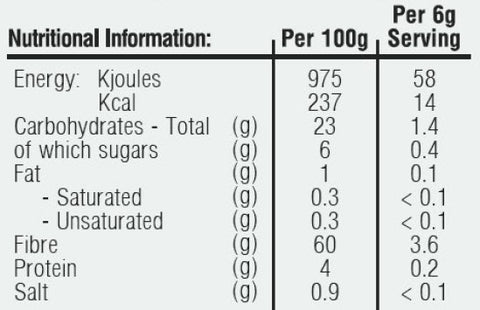 Kelp Me Advanced Nutritional Information