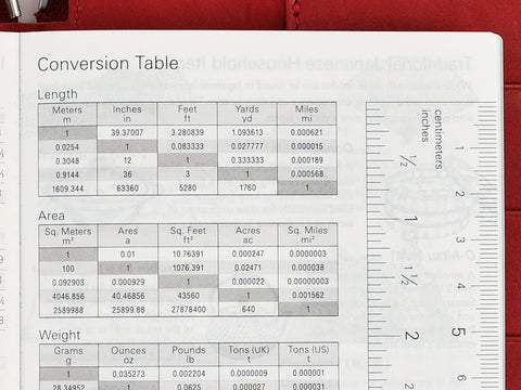 Hobonichi Techo Planner Conversion Table
