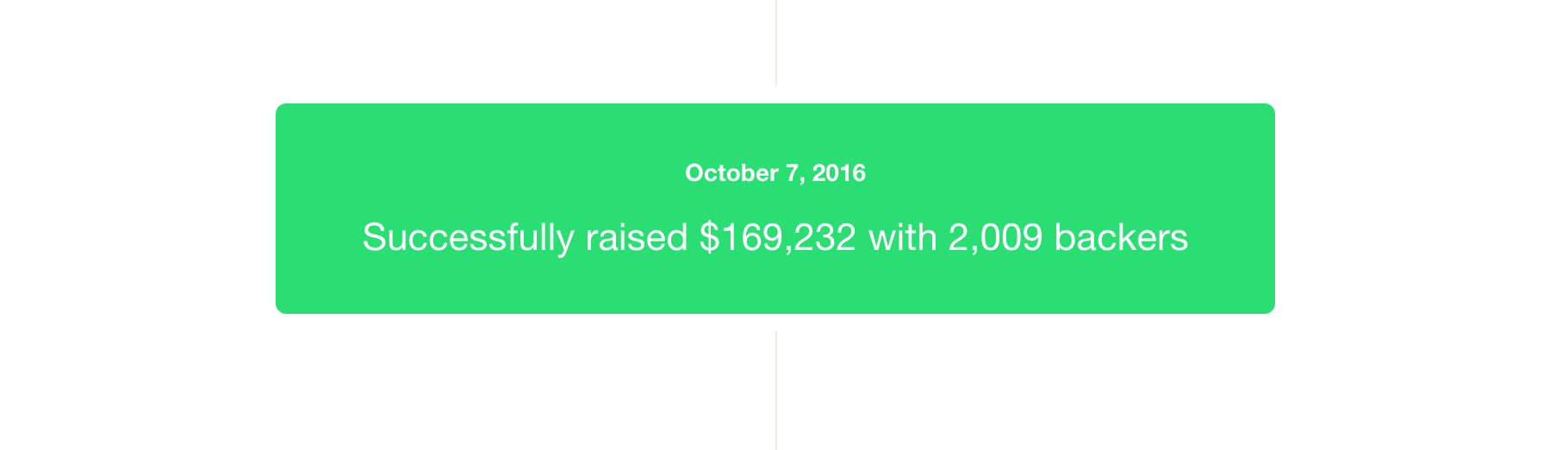 The Chargemander Raises $169,232 On Kickstarter!