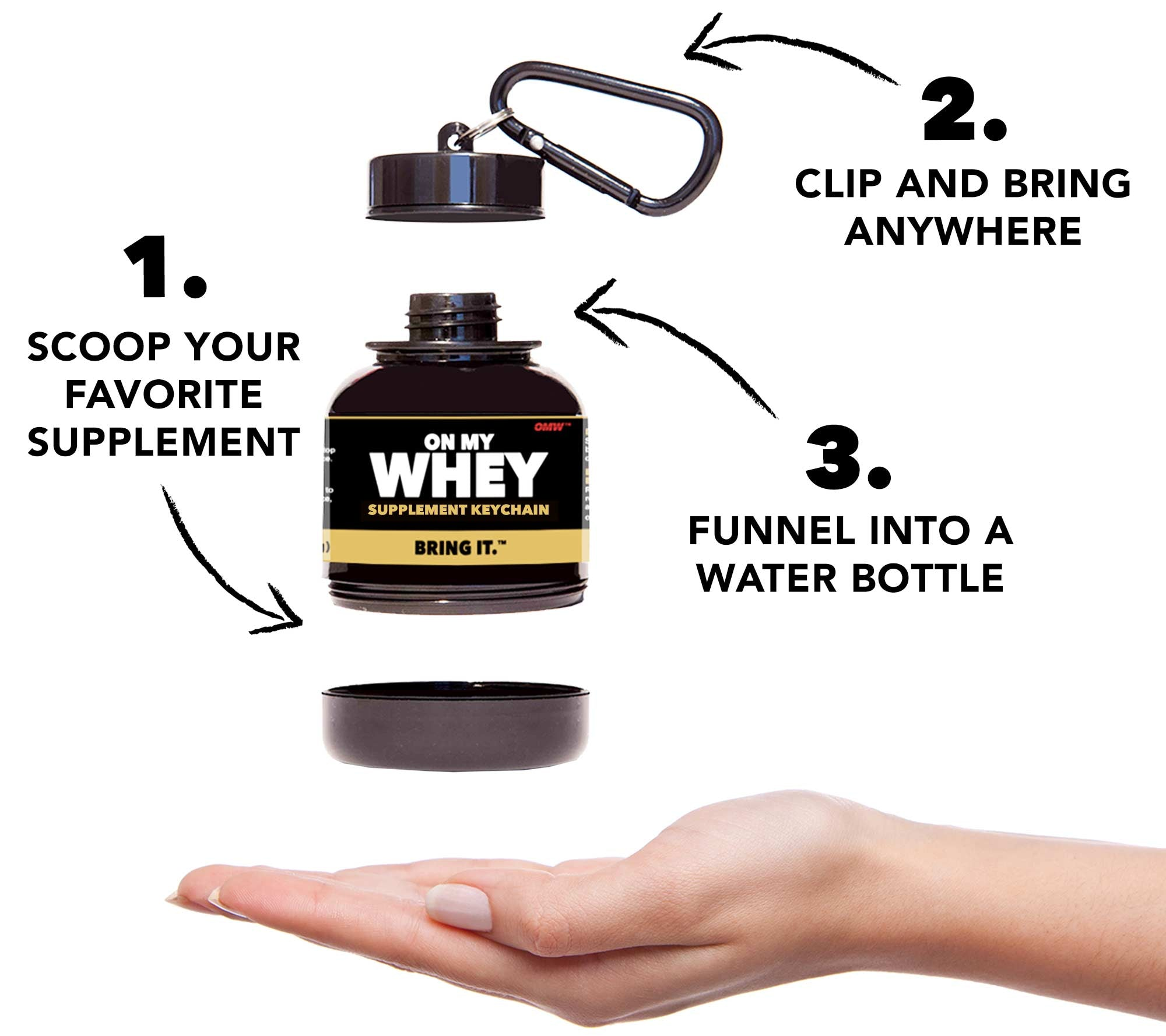 OnMyWhey Protein Keychain Features