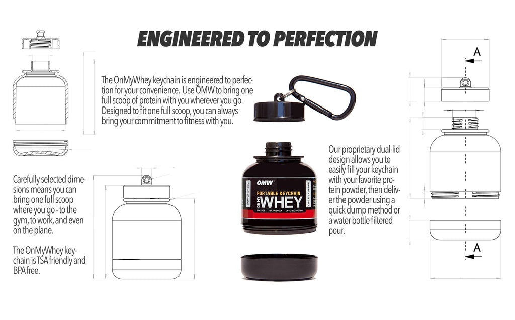 OnMyWhey Portable Protein Keychain