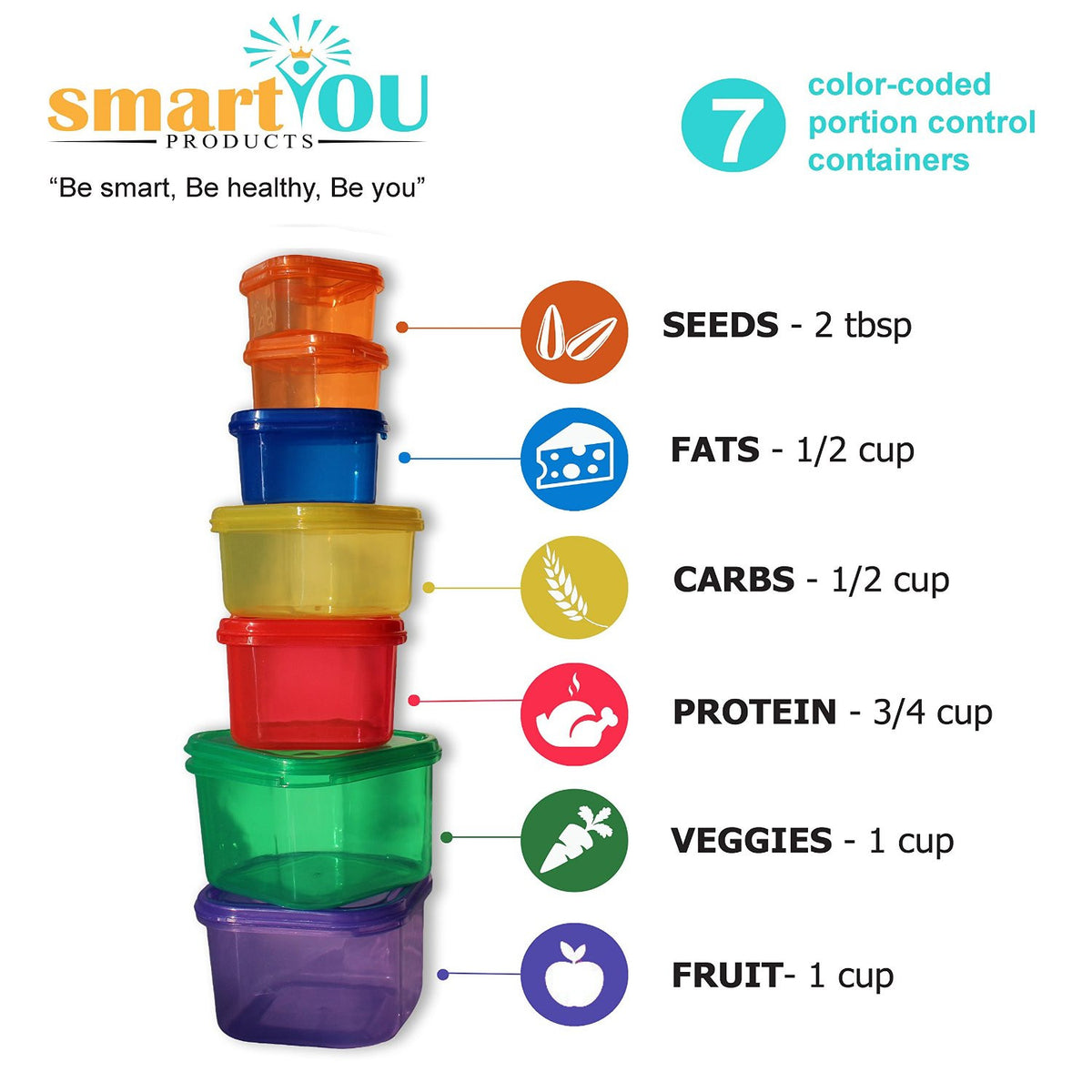 smartYOU LABELED 7 Piece Portion Control Containers Kit