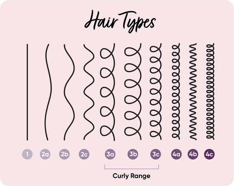 curly hair types