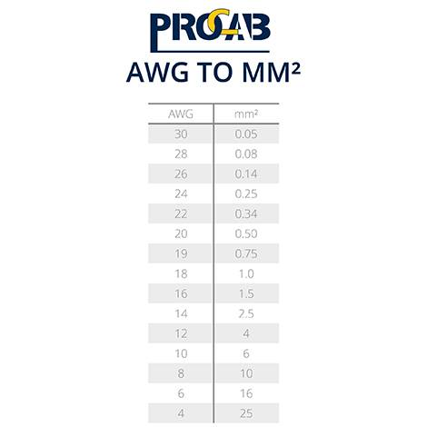 Awg conversion chart procab cables australia awg conversion chart keyboard keysfo