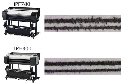 Canon TM Series Pigment Ink Image Quality
