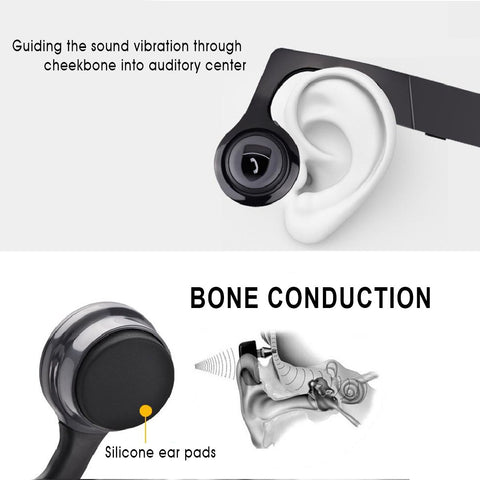 Bone Conducting Earphones