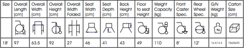 Patient Mover Specification chart