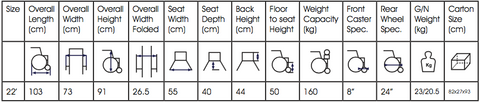 Bariatric Wheelchair Specs