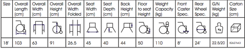 Standard Wheel Chair Specification