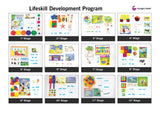 Level 3- Lifeskill Development Program (12 Months To 40 Months)