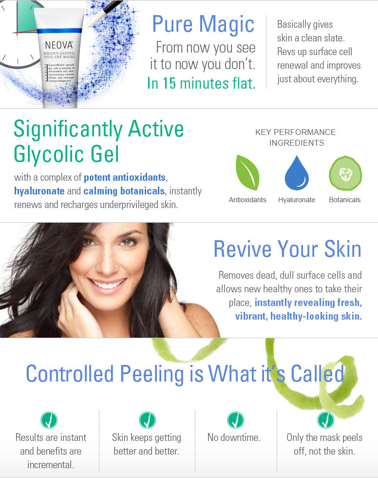 Pure Magic - From now you see it to now you don't in 15 minutes flat!  Basically gives skin a clean slate. Revs up surface cell renewal and improves just about everything.