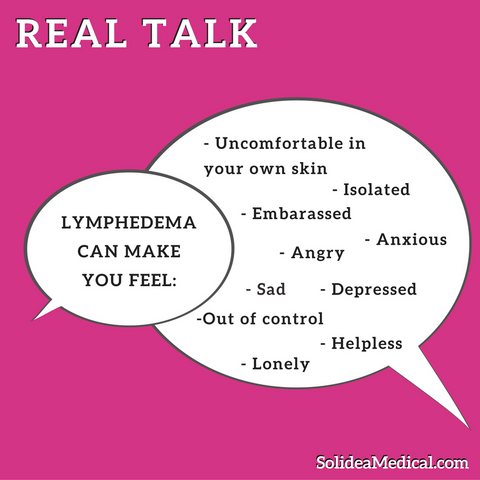 Lymphedema can make you feel...