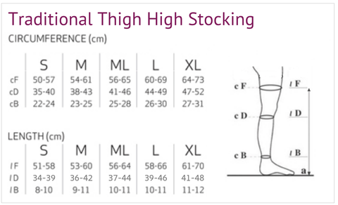 Solidea Marilyn medical compression thigh-high stocking 20/30 mmHg for lymphedema, venous Insufficiency, DVT and recovery after surgery size chart