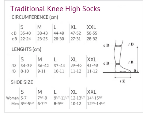 Solidea Relax medical compression knee-high socks 20/30 mmHg for lymphedema, venous Insufficiency, DVT and recovery after surgery size chart