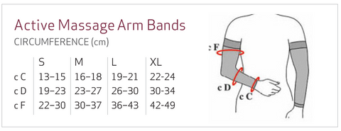Solidea Arm Bands Active Massage compression arm sleeve for lymphedema and recovery after surgery size chart