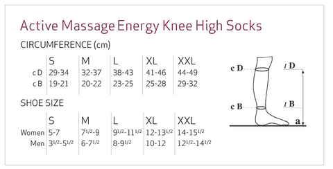 Solidea Energy Active Massage compression knee-high socks for lymphedema and recovery after surgery size chart