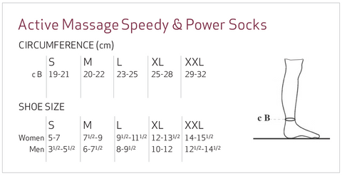 Solidea Speedy Active Massage compression socks for lymphedema and recovery after surgery size chart