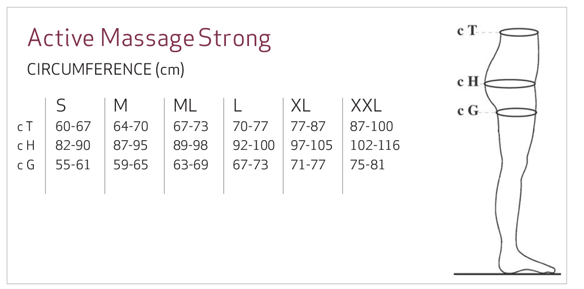 Active Massage Strong Size Chart